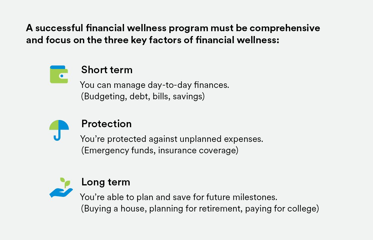 MetLife financial wellness
