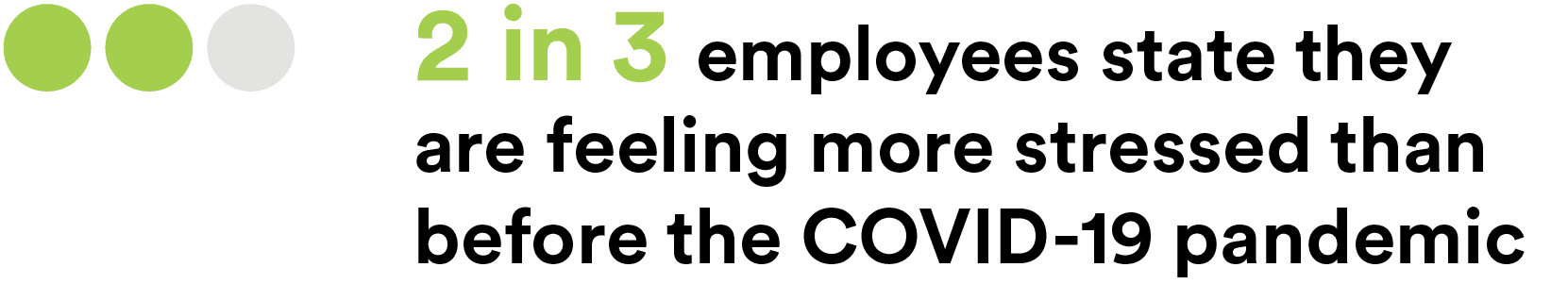 Employee Stat on covid-19