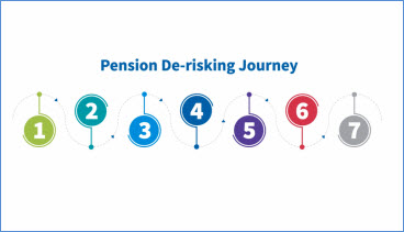 pension derisking